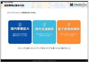 メディアドゥ成長戦略の基本方針