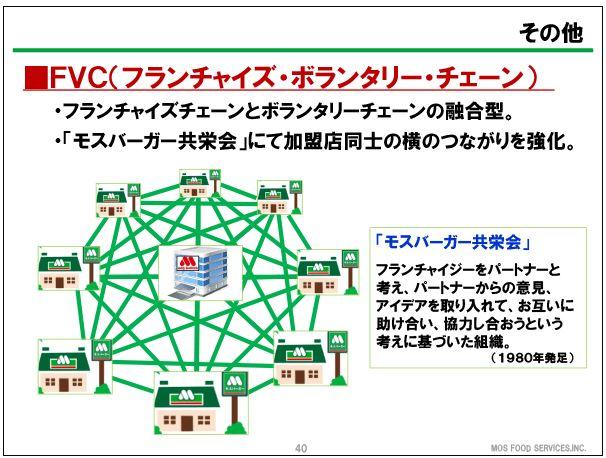 モスフードサービスFVC(フランチャイズ・ボランタリー・チェーン)
