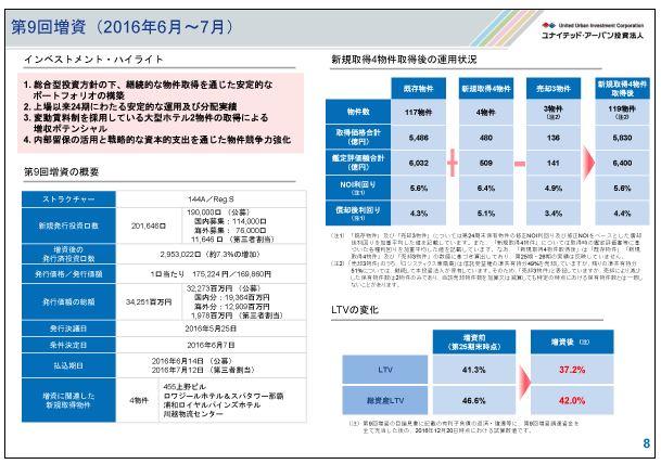 ユナイテッド・アーバン第9回増資(2016年6月~7月)