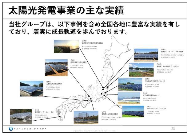 リアルコム太陽光発電事業の主な実績