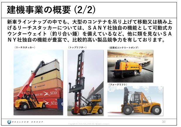 リアルコム建機事業の概要2