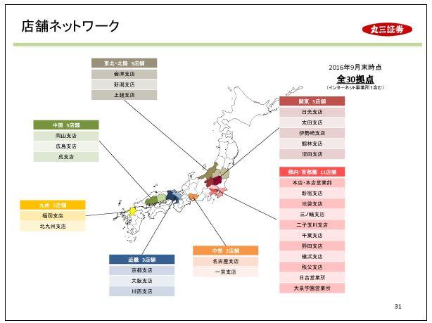丸三証券店舗ネットワーク