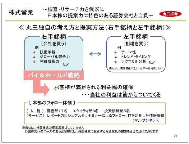 丸三証券株式営業