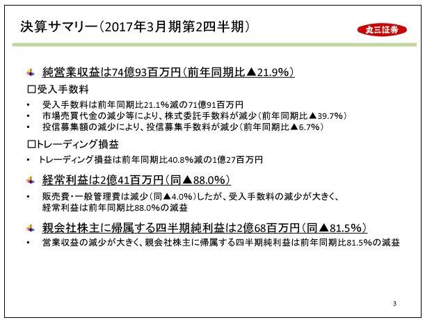 丸三証券決算サマリー(2017年3月期第2四半期)