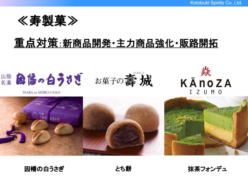 寿スピリッツ《寿製菓》①