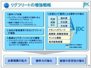 日本海洋リグフリートの増強戦略