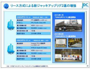 日本海洋リース方式による新ジャッキアップリグ2基の増強