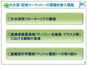 日本海洋大水深・新規マーケットへの積極的算入戦略