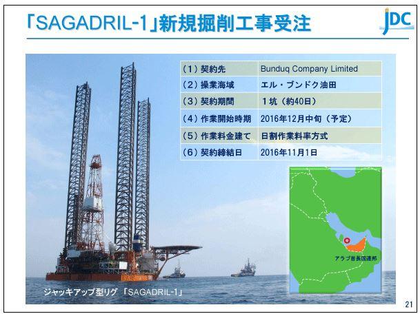 日本海洋掘削「SAGADRIL-1」新規掘削工事受注