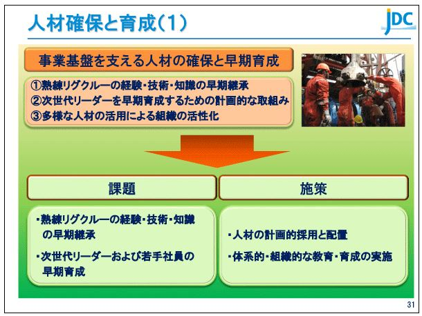 日本海洋掘削人材確保と育成(1)