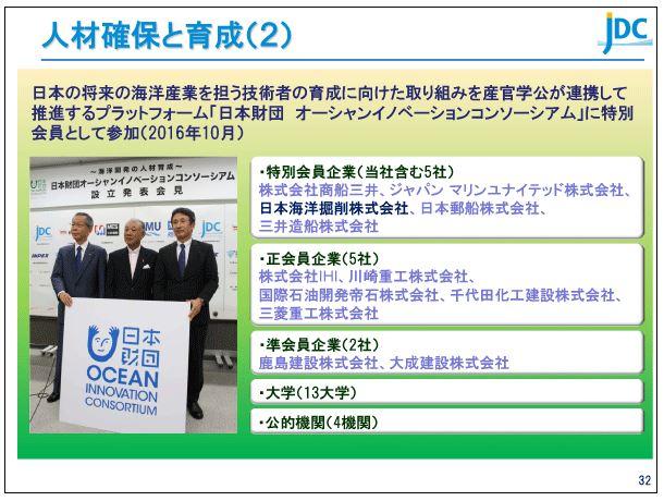 日本海洋掘削人材確保と育成(2)