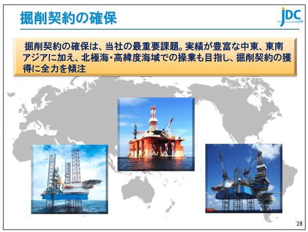 日本海洋掘削掘削契約の確保