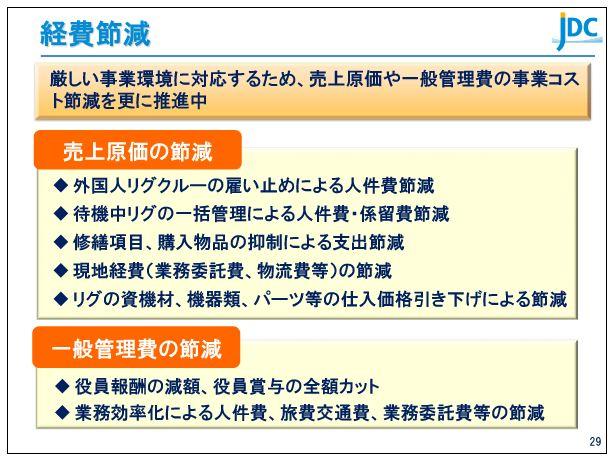 日本海洋掘削経費節減