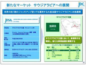 日本海洋新たなマーケット-サウジアラビアへの展開