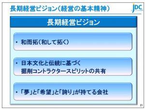 日本海洋長期経営ビジョン(経営の基本精神)