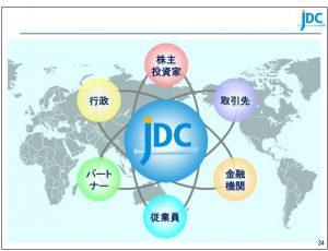 日本海洋JDC