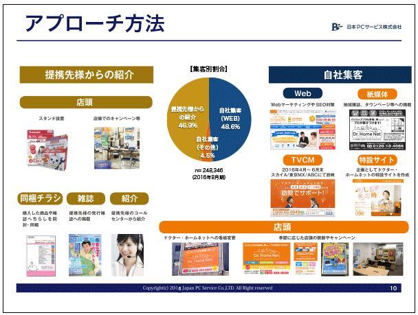 日本PCサービスアプローチ方法