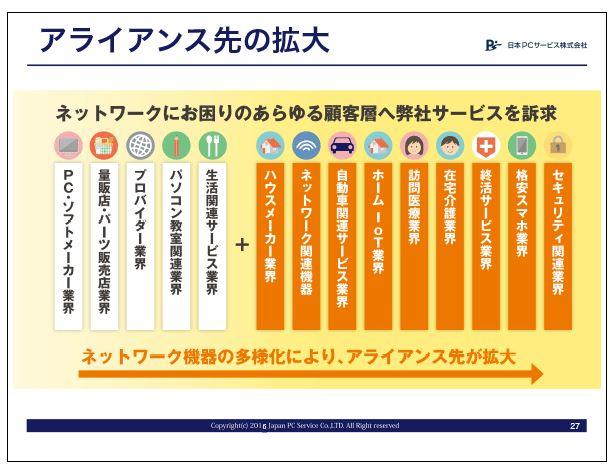 日本PCサービスアライアンス先の拡大