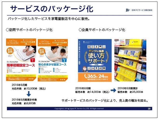 日本PCサービスサービスのパッケージ化