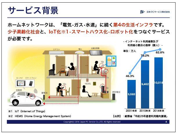 日本PCサービスサービス背景