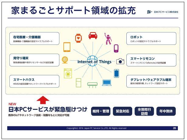 日本PCサービス家まるごとサポート領域の拡充