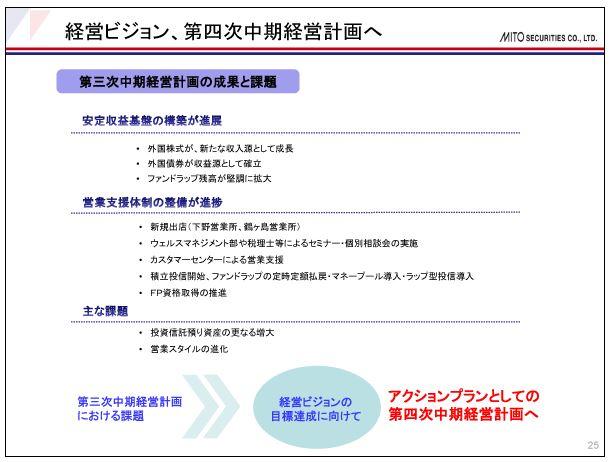 水戸証券経営ビジョン、第四次中期経営計画へ