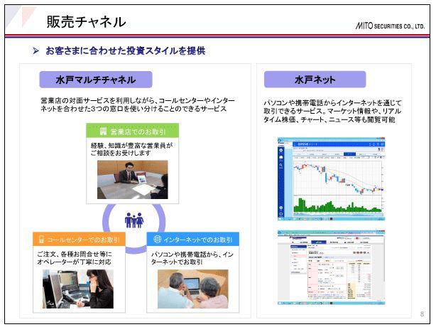 水戸証券販売チャンネル