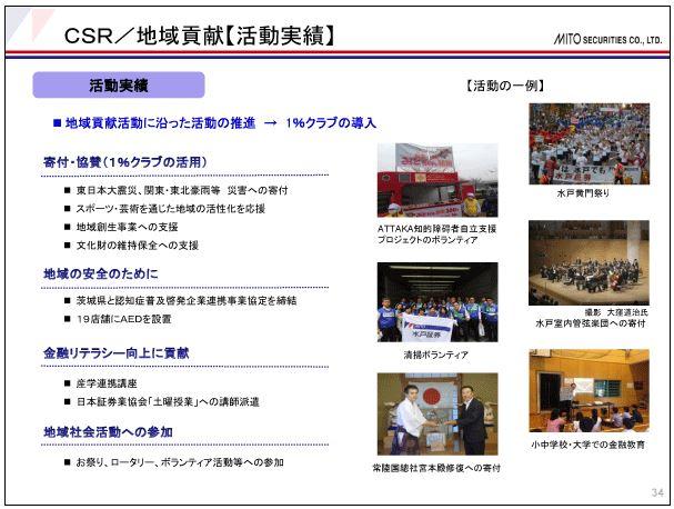 水戸証券CSR-地域貢献【活動実績】
