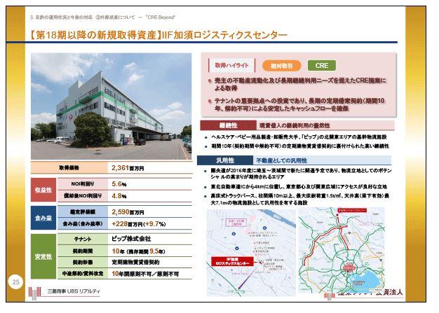 産業ファンド【第18期以降の新規取得資産】IIF加須ロジスティクスセンター
