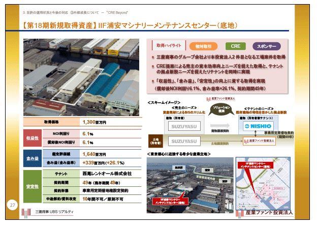 産業ファンド【第18期新規取得資産】IIF浦安マシナリーメンテナンスセンター(底地)
