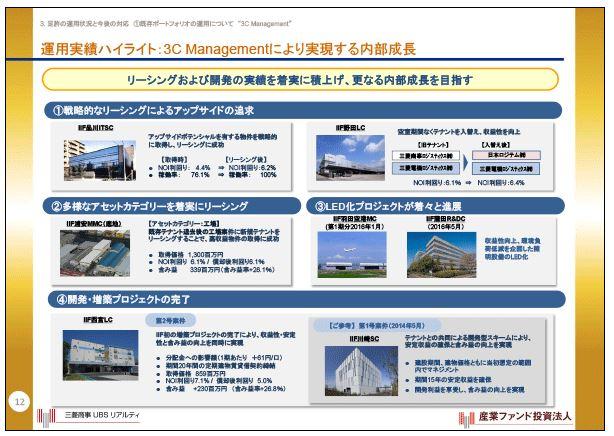 産業ファンド運用実績ハイライト:3C-Managementにより実現する内部成長