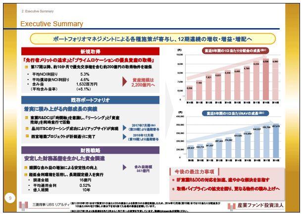 産業ファンドExecutive-Summary