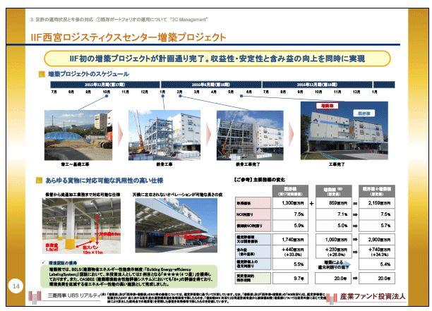 産業ファンドIIF西宮ロジスティクスセンター増築プロジェクト