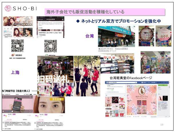 SHO-BI海外子会社でも販売活動を積極化している