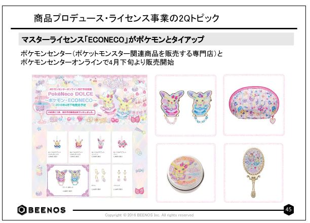 BEENOS商品プロデュース・ライセンス事業の2Qトピック②