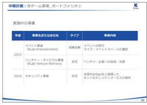 KLab中期計画:非ゲーム事業_ポートフォリオ②