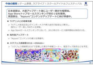 KLab今後の展開:ゲーム事業_ラブライブ!スクールアイドルフェスティバル