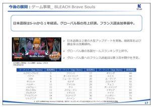 KLab今後の展開:ゲーム事業_BLEACH-Brave-Souls