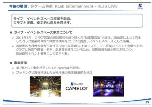 KLab今後の展開:非ゲーム事業_KLab-Entertainment-KLab-LIVE