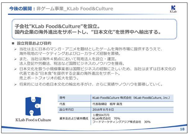 KLab今後の展開:非ゲーム事業_KLab-FoodCulture