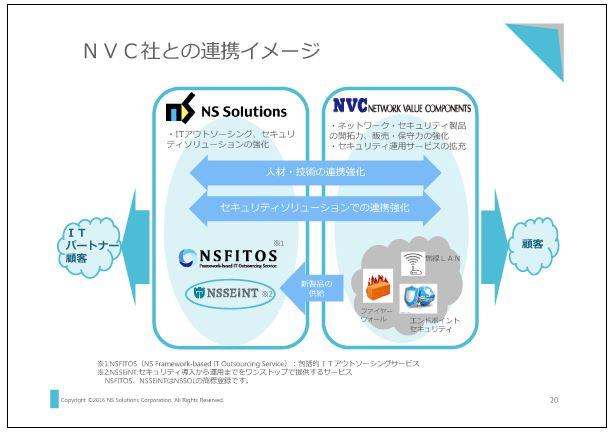 新日鉄住金ソリューションズNVC社との連携イメージ